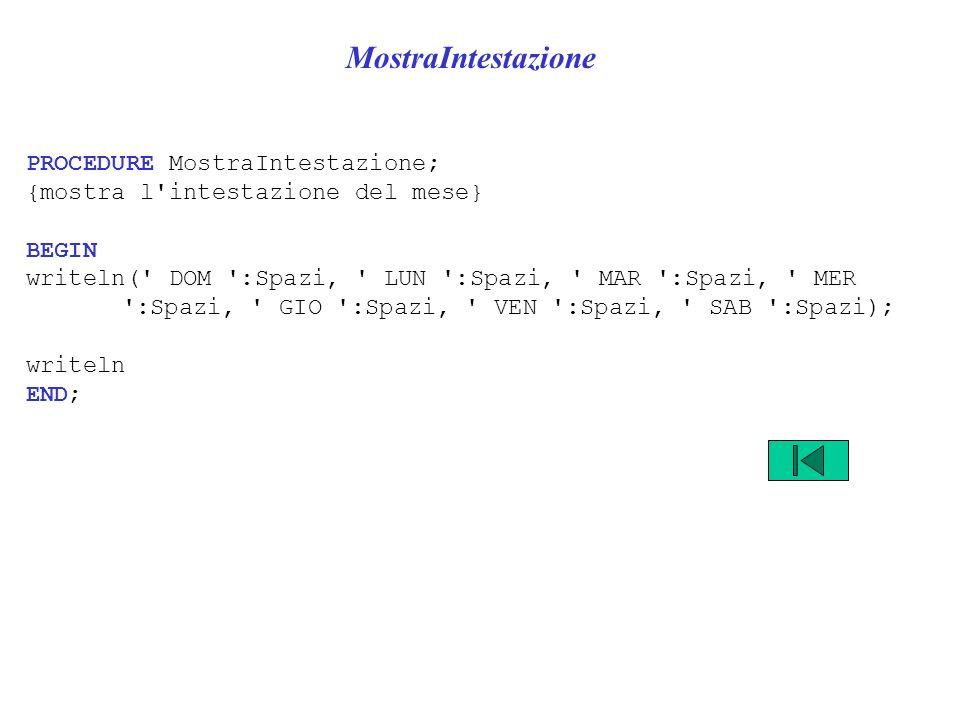 MostraIntestazione PROCEDURE MostraIntestazione; {mostra l'intestazione del mese} BEGIN writeln(' DOM ':Spazi, ' LUN ':Spazi, ' MAR ':Spazi, ' MER ':S