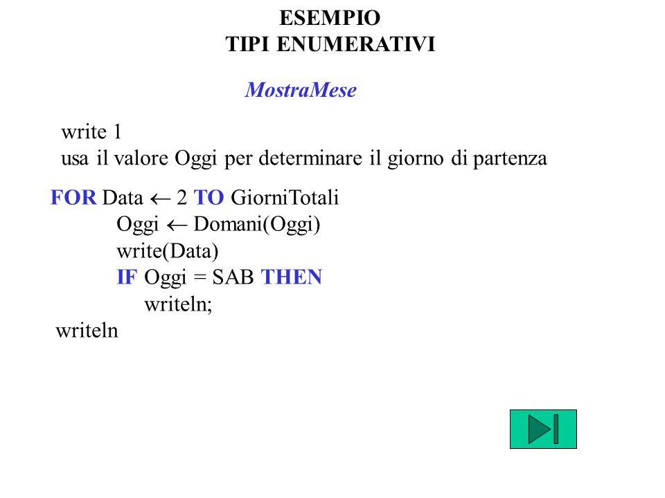 ESEMPIO TIPI ENUMERATIVI MostraMese write 1 usa il valore Oggi per determinare il giorno di partenza FOR Data 2 TO GiorniTotali Oggi Domani(Oggi) writ