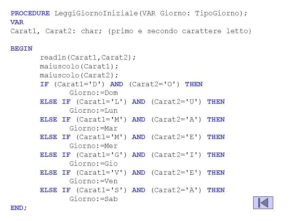 PROCEDURE LeggiGiornoIniziale(VAR Giorno: TipoGiorno); VAR Carat1, Carat2: char; {primo e secondo carattere letto} BEGIN readln(Carat1,Carat2); maiusc