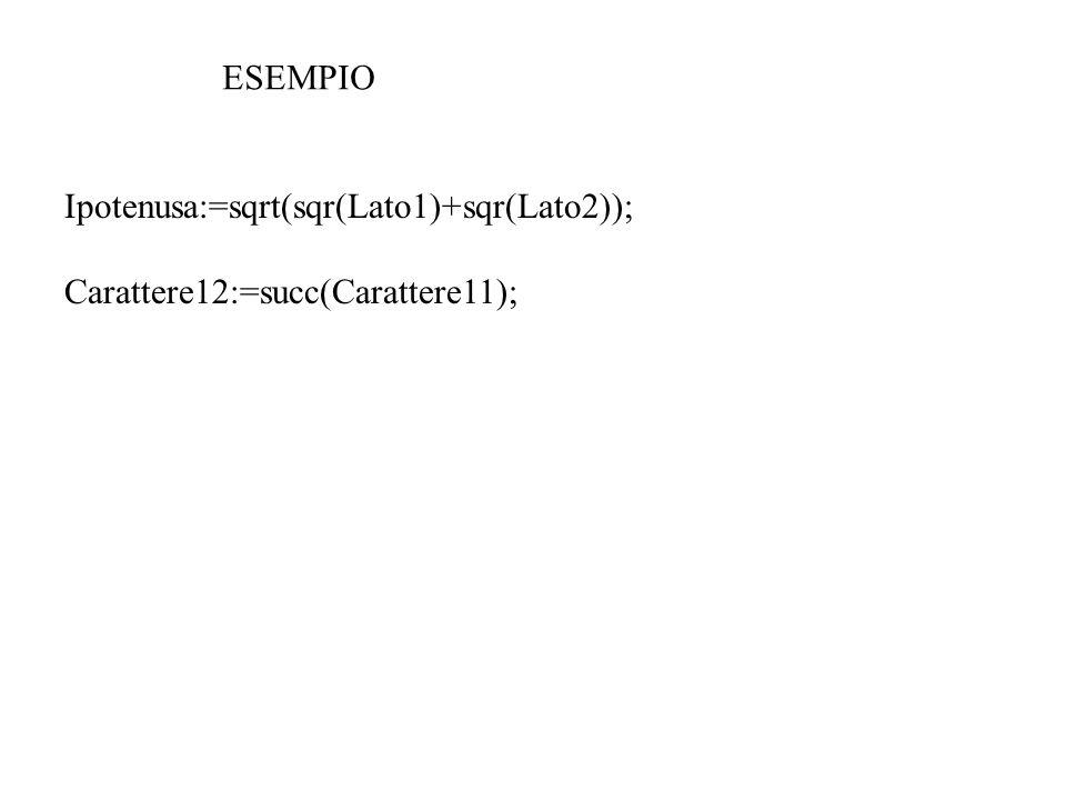 ESEMPIO Ipotenusa:=sqrt(sqr(Lato1)+sqr(Lato2)); Carattere12:=succ(Carattere11);