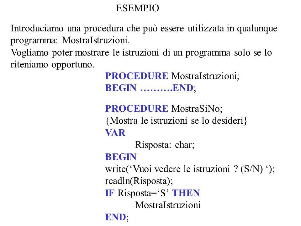 ESEMPIO Introduciamo una procedura che può essere utilizzata in qualunque programma: MostraIstruzioni. Vogliamo poter mostrare le istruzioni di un pro