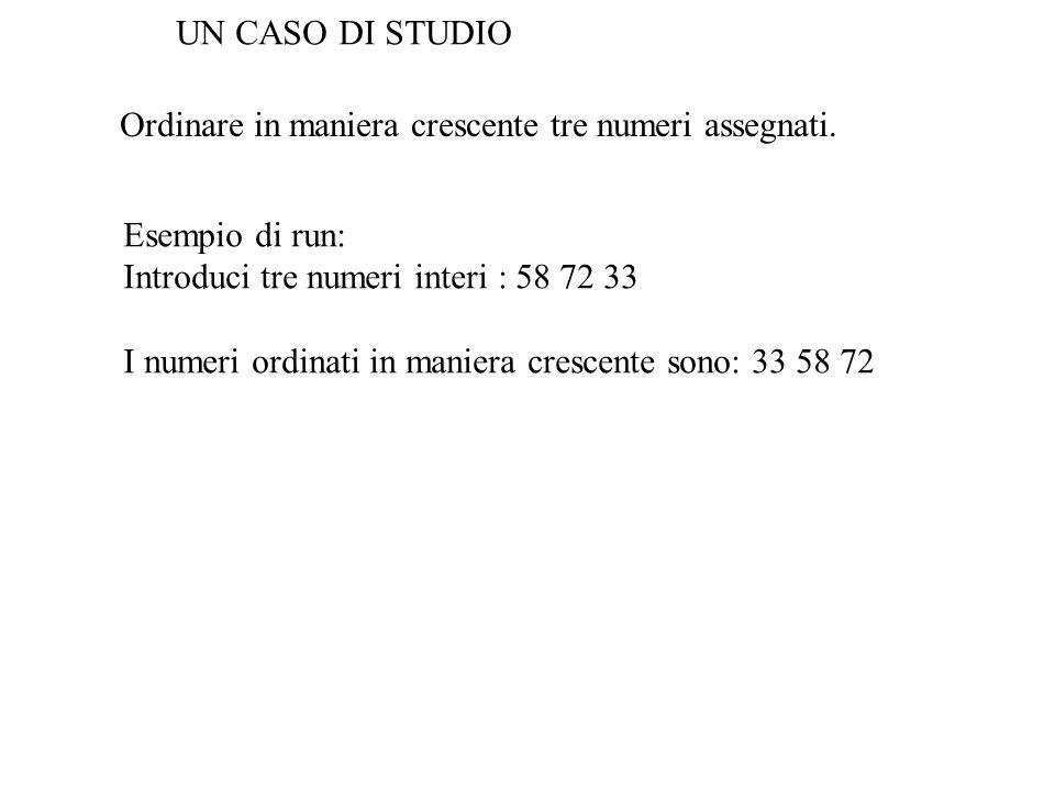 UN CASO DI STUDIO Ordinare in maniera crescente tre numeri assegnati. Esempio di run: Introduci tre numeri interi : 58 72 33 I numeri ordinati in mani