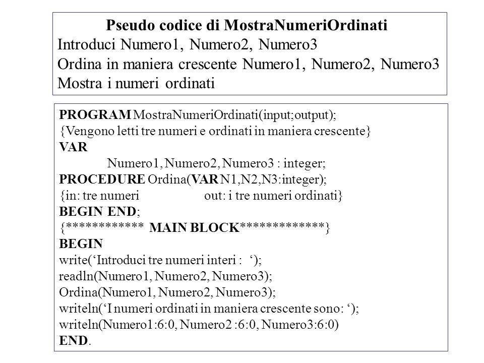 Pseudo codice di MostraNumeriOrdinati Introduci Numero1, Numero2, Numero3 Ordina in maniera crescente Numero1, Numero2, Numero3 Mostra i numeri ordina