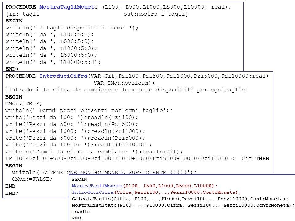 PROCEDURE MostraTagliMonete (L100, L500,L1000,L5000,L10000: real); {in: tagliout:mostra i tagli} BEGIN writeln(' I tagli disponibili sono: '); writeln