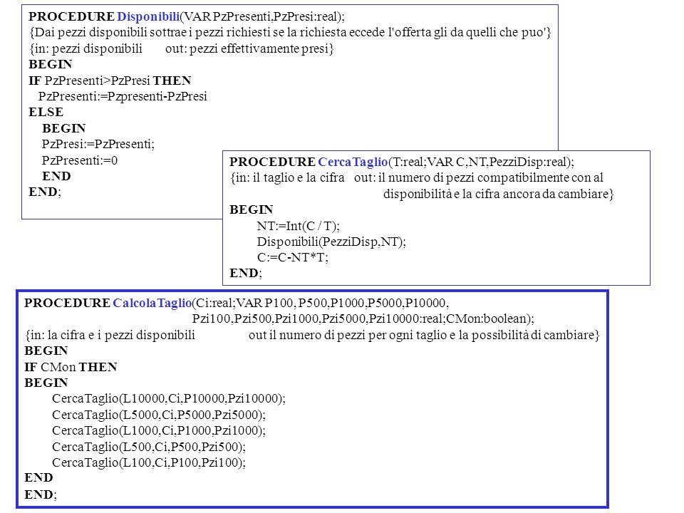 PROCEDURE Disponibili(VAR PzPresenti,PzPresi:real); {Dai pezzi disponibili sottrae i pezzi richiesti se la richiesta eccede l'offerta gli da quelli ch