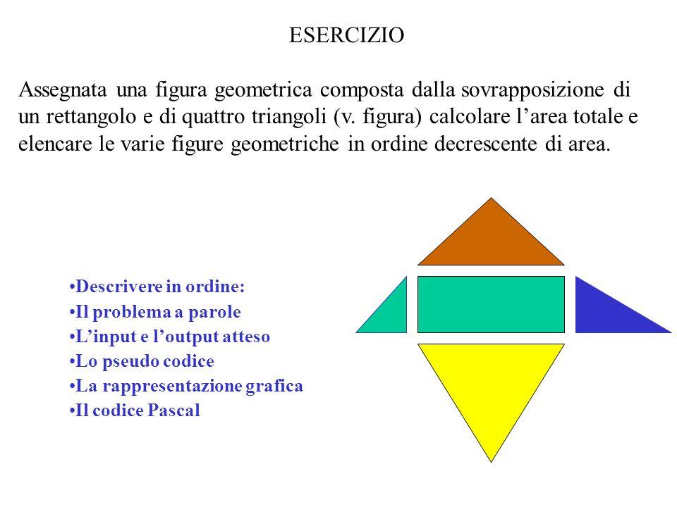 ESERCIZIO Assegnata una figura geometrica composta dalla sovrapposizione di un rettangolo e di quattro triangoli (v. figura) calcolare larea totale e
