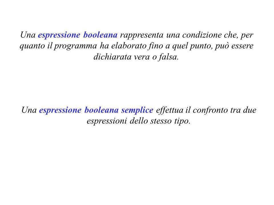 Espressione booleana semplice Operatore relazionaleespressione OperatoreRelazione < minore di <=minore o eguale a = eguale a <>diverso da >maggiore di >=maggiore o eguale a