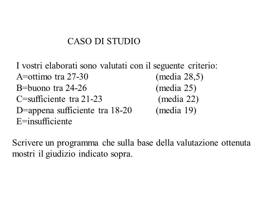 CASO DI STUDIO I vostri elaborati sono valutati con il seguente criterio: A=ottimo tra 27-30(media 28,5) B=buono tra 24-26 (media 25) C=sufficiente tr