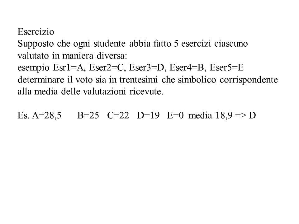 Esercizio Supposto che ogni studente abbia fatto 5 esercizi ciascuno valutato in maniera diversa: esempio Esr1=A, Eser2=C, Eser3=D, Eser4=B, Eser5=E d