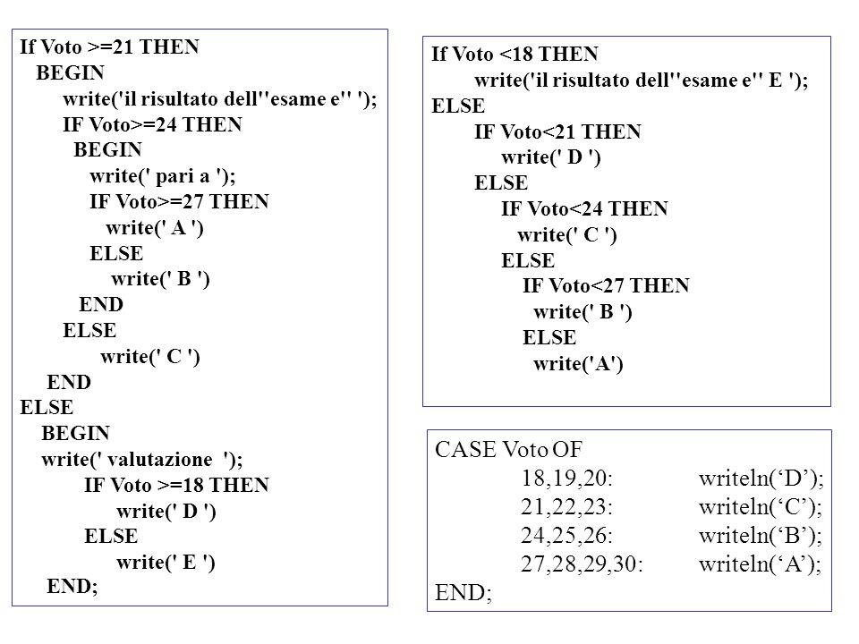 If Voto >=21 THEN BEGIN write('il risultato dell''esame e'' '); IF Voto>=24 THEN BEGIN write(' pari a '); IF Voto>=27 THEN write(' A ') ELSE write(' B