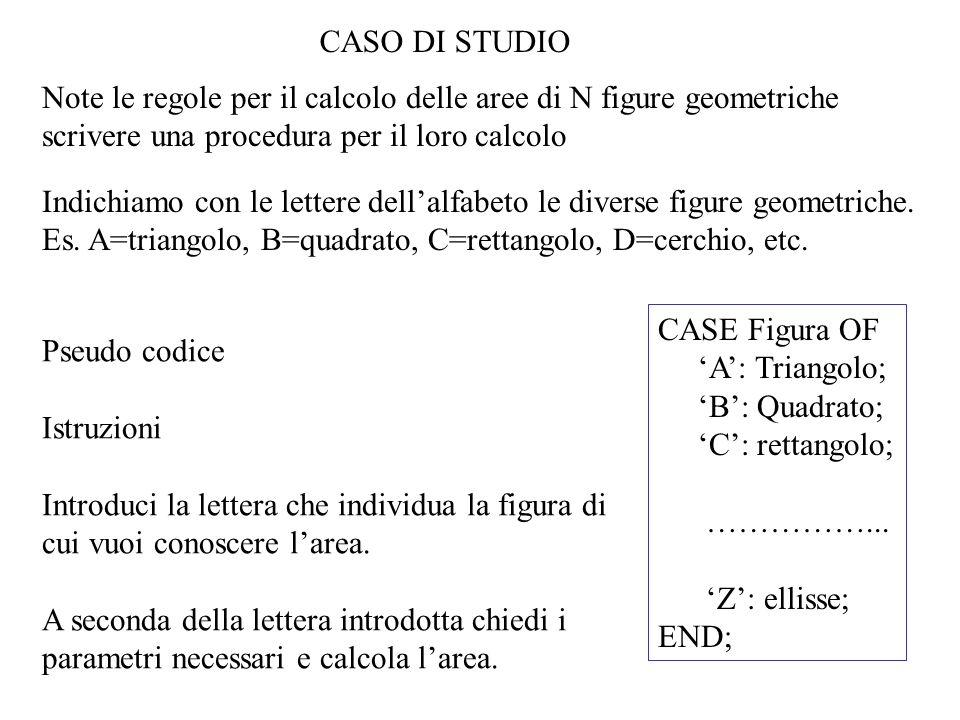 CASO DI STUDIO Note le regole per il calcolo delle aree di N figure geometriche scrivere una procedura per il loro calcolo Indichiamo con le lettere d