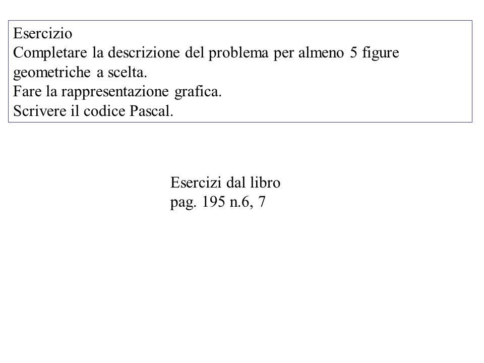 Esercizio Completare la descrizione del problema per almeno 5 figure geometriche a scelta. Fare la rappresentazione grafica. Scrivere il codice Pascal