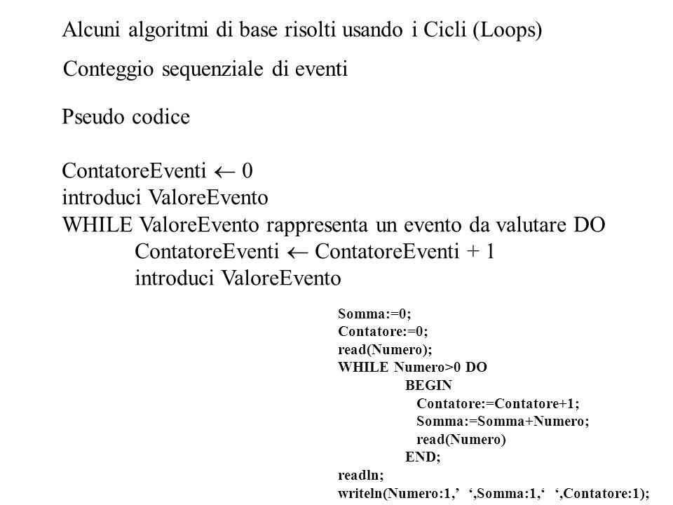 Alcuni algoritmi di base risolti usando i Cicli (Loops) Conteggio sequenziale di eventi Pseudo codice ContatoreEventi 0 introduci ValoreEvento WHILE V