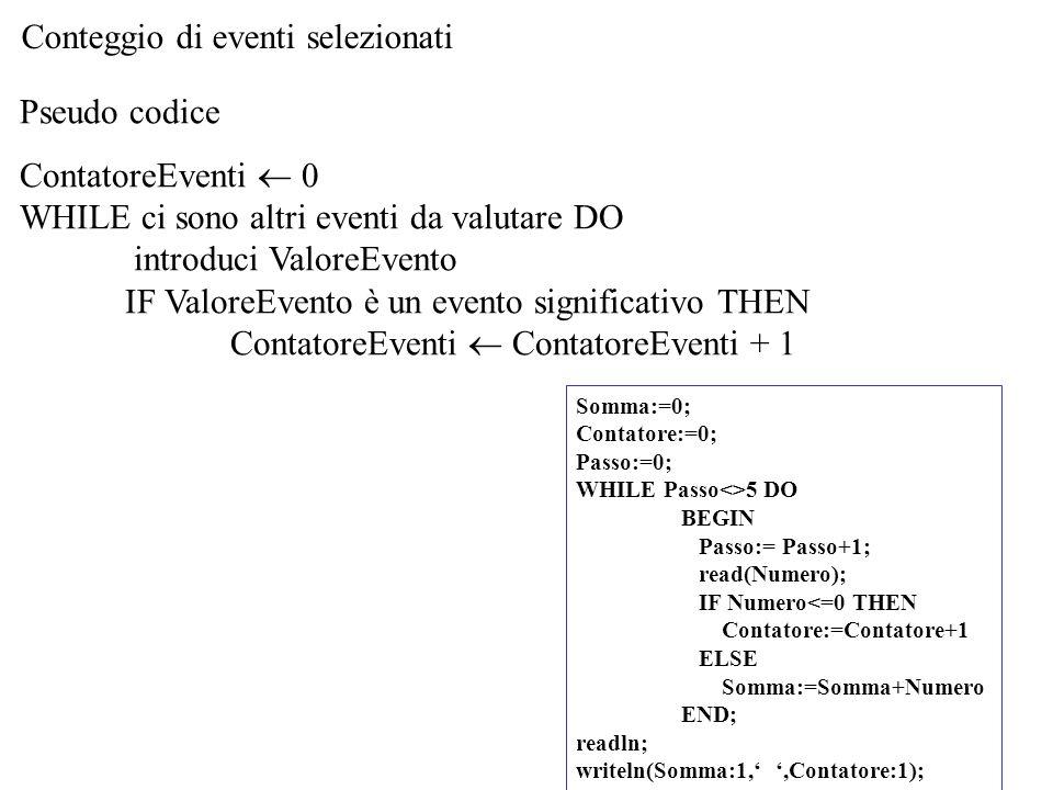 Conteggio di eventi selezionati Pseudo codice ContatoreEventi 0 WHILE ci sono altri eventi da valutare DO introduci ValoreEvento IF ValoreEvento è un