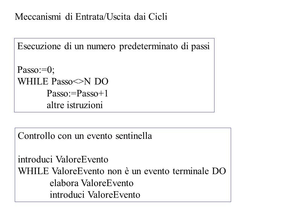 Meccanismi di Entrata/Uscita dai Cicli Esecuzione di un numero predeterminato di passi Passo:=0; WHILE Passo<>N DO Passo:=Passo+1 altre istruzioni Con