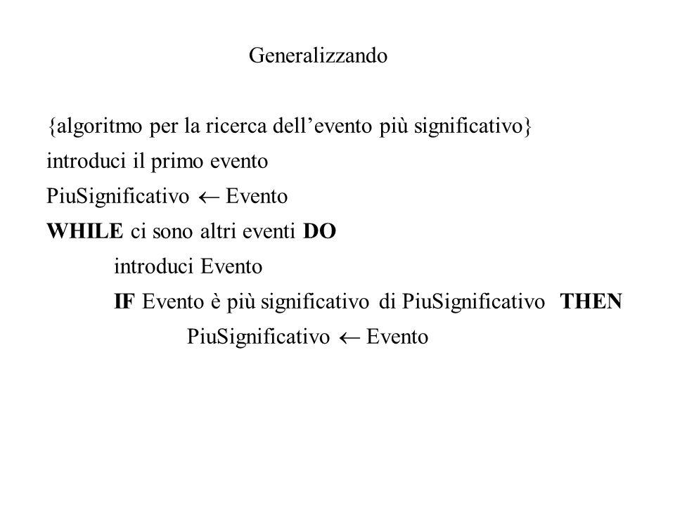 Generalizzando {algoritmo per la ricerca dellevento più significativo} introduci il primo evento PiuSignificativo Evento WHILE ci sono altri eventi DO