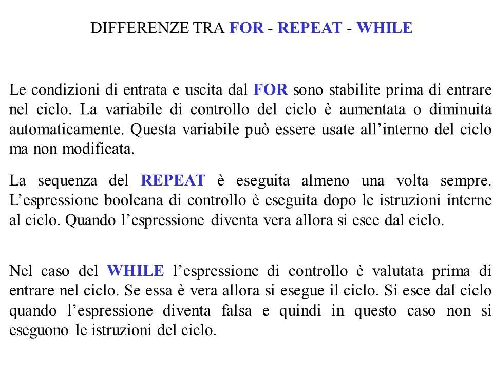 DIFFERENZE TRA FOR - REPEAT - WHILE Le condizioni di entrata e uscita dal FOR sono stabilite prima di entrare nel ciclo. La variabile di controllo del
