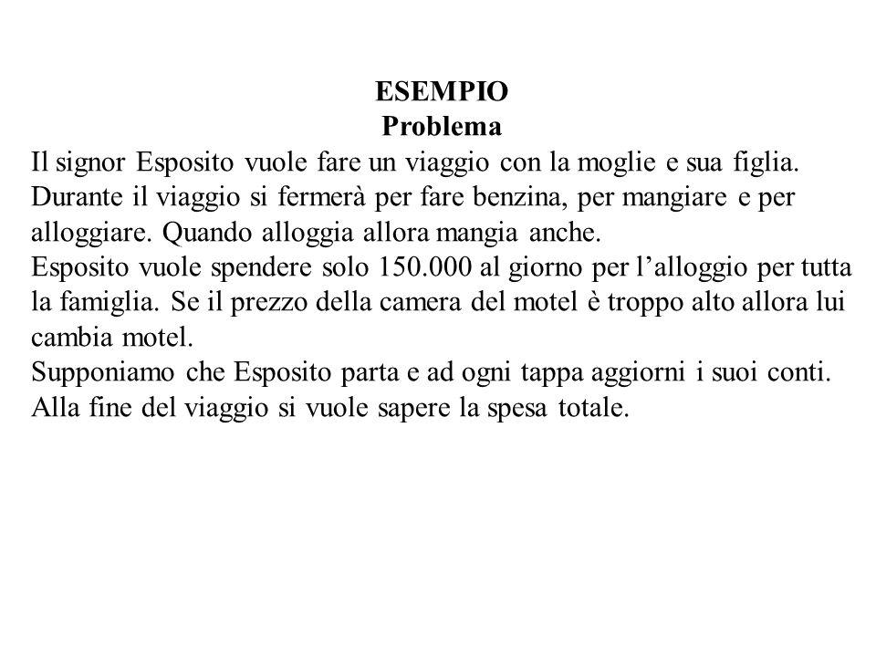 ESEMPIO Problema Il signor Esposito vuole fare un viaggio con la moglie e sua figlia. Durante il viaggio si fermerà per fare benzina, per mangiare e p
