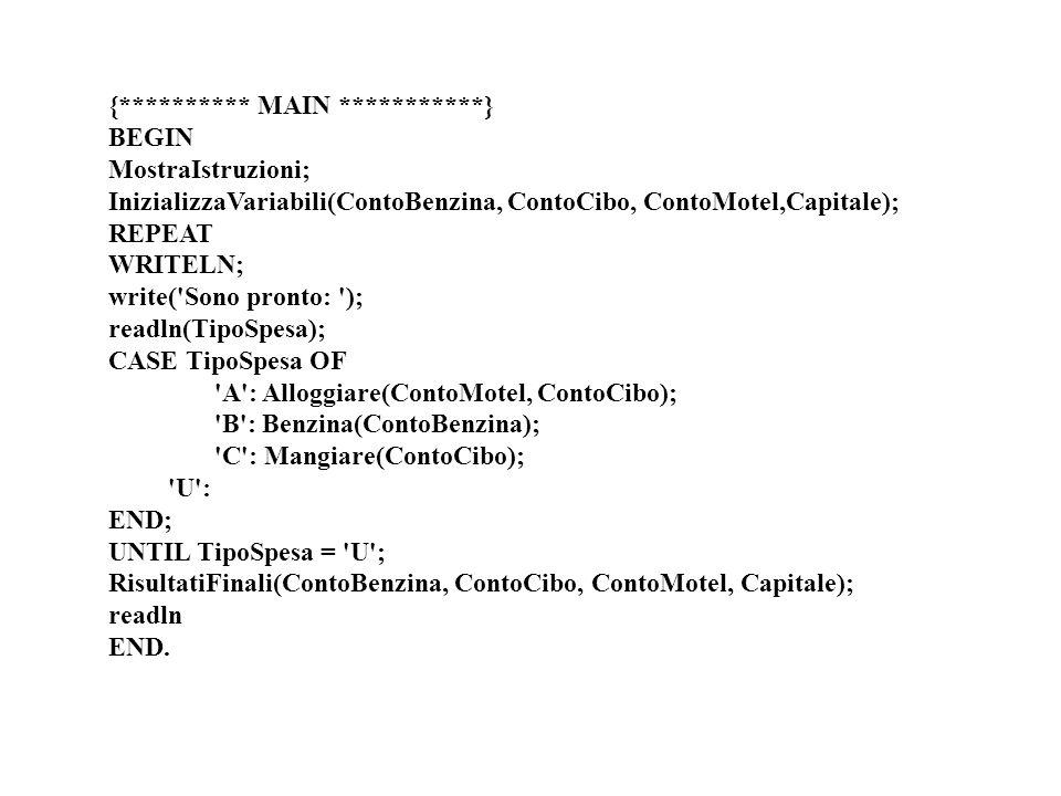 {********** MAIN ***********} BEGIN MostraIstruzioni; InizializzaVariabili(ContoBenzina, ContoCibo, ContoMotel,Capitale); REPEAT WRITELN; write('Sono