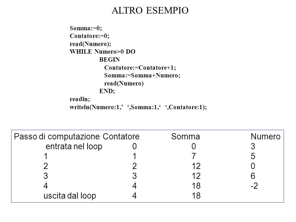 Somma:=0; Contatore:=0; read(Numero); WHILE Numero>0 DO BEGIN Contatore:=Contatore+1; Somma:=Somma+Numero; read(Numero) END; readln; writeln(Numero:1,