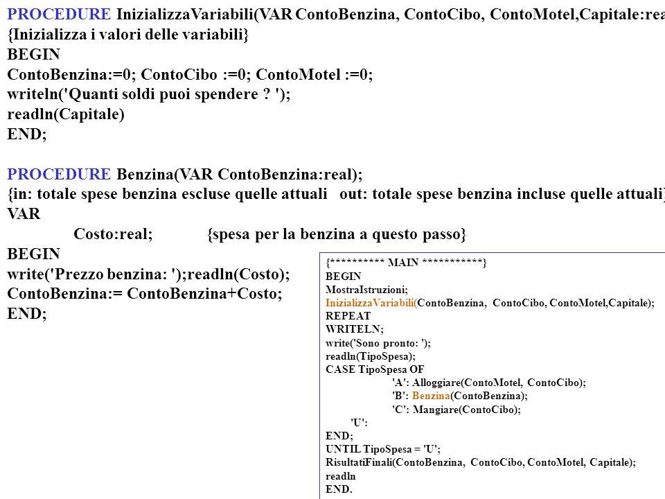 PROCEDURE InizializzaVariabili(VAR ContoBenzina, ContoCibo, ContoMotel,Capitale:real); {Inizializza i valori delle variabili} BEGIN ContoBenzina:=0; C