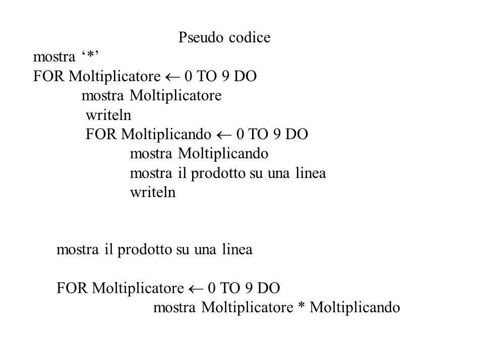 Pseudo codice mostra * FOR Moltiplicatore 0 TO 9 DO mostra Moltiplicatore writeln FOR Moltiplicando 0 TO 9 DO mostra Moltiplicando mostra il prodotto