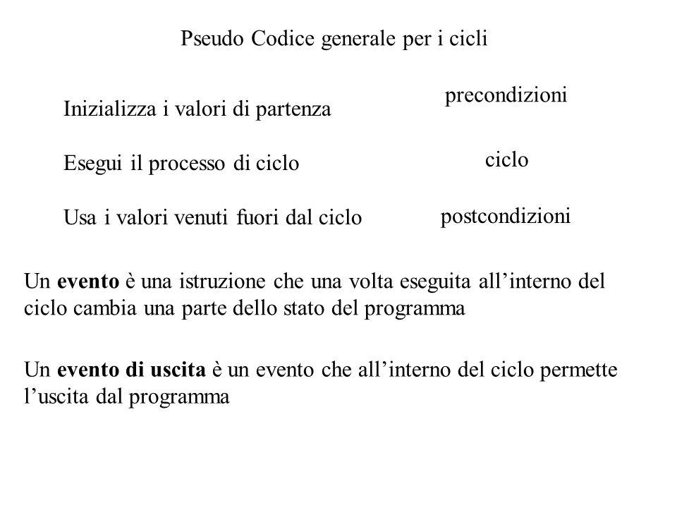Pseudo Codice generale per i cicli Inizializza i valori di partenza Esegui il processo di ciclo Usa i valori venuti fuori dal ciclo precondizioni post