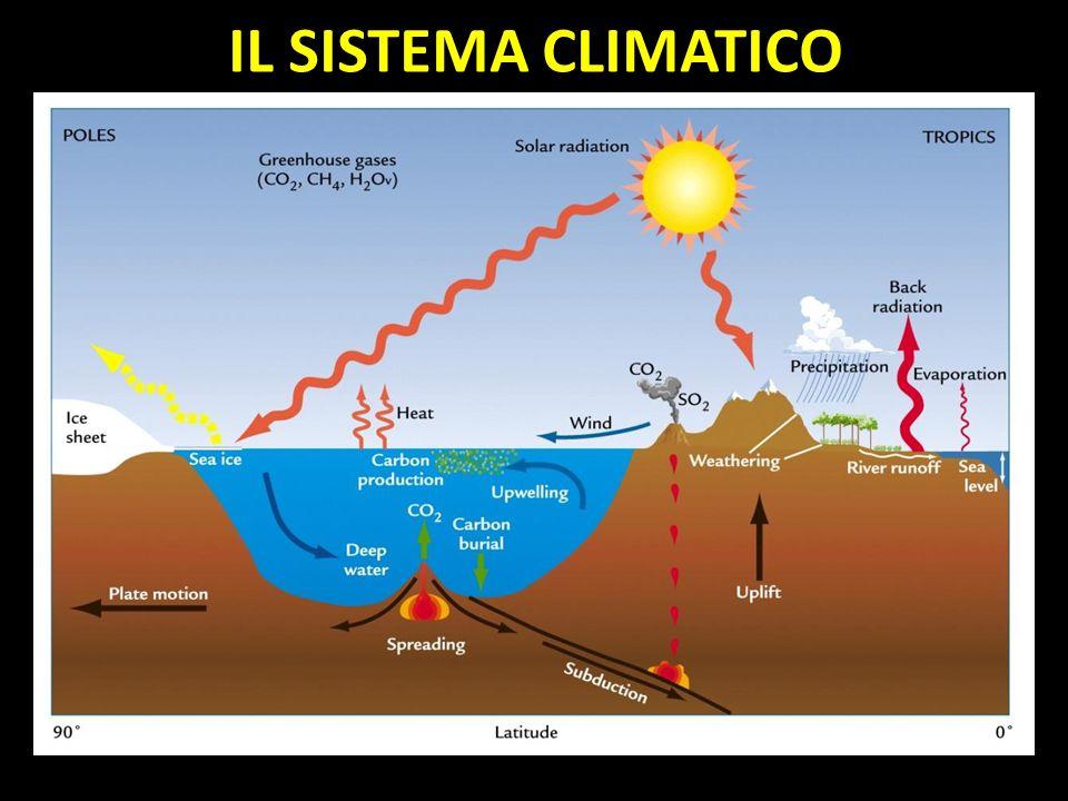 IL SISTEMA CLIMATICO