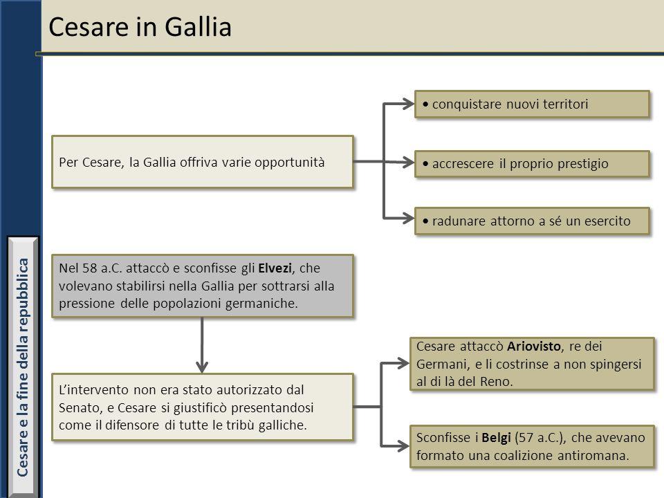 Cesare in Gallia Nel 58 a.C. attaccò e sconfisse gli Elvezi, che volevano stabilirsi nella Gallia per sottrarsi alla pressione delle popolazioni germa