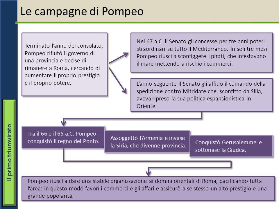 Il primo triumvirato Le campagne di Pompeo Terminato lanno del consolato, Pompeo rifiutò il governo di una provincia e decise di rimanere a Roma, cerc