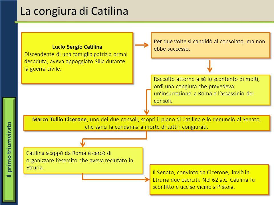 Il primo triumvirato La congiura di Catilina Lucio Sergio Catilina Discendente di una famiglia patrizia ormai decaduta, aveva appoggiato Silla durante