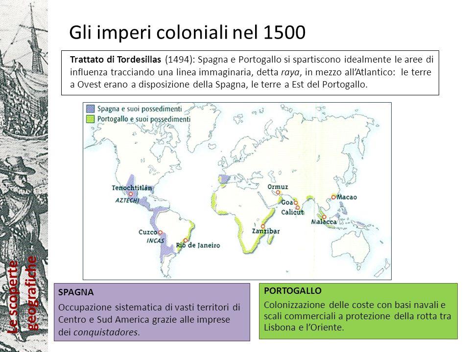 Le scoperte geografiche Gli imperi coloniali nel 1500 Trattato di Tordesillas (1494): Spagna e Portogallo si spartiscono idealmente le aree di influen