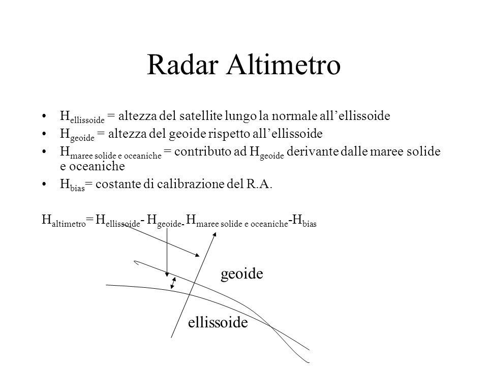 Radar Altimetro H ellissoide = altezza del satellite lungo la normale allellissoide H geoide = altezza del geoide rispetto allellissoide H maree solide e oceaniche = contributo ad H geoide derivante dalle maree solide e oceaniche H bias = costante di calibrazione del R.A.