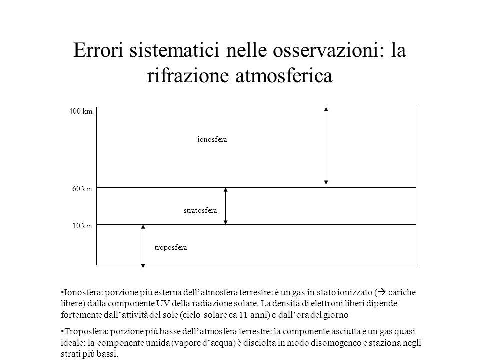 Errori sistematici nelle osservazioni: la rifrazione atmosferica stratosfera 10 km 60 km ionosfera 400 km troposfera Ionosfera: porzione più esterna d