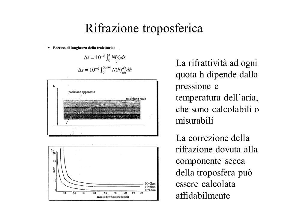 Rifrazione troposferica La rifrattività ad ogni quota h dipende dalla pressione e temperatura dellaria, che sono calcolabili o misurabili La correzione della rifrazione dovuta alla componente secca della troposfera può essere calcolata affidabilmente