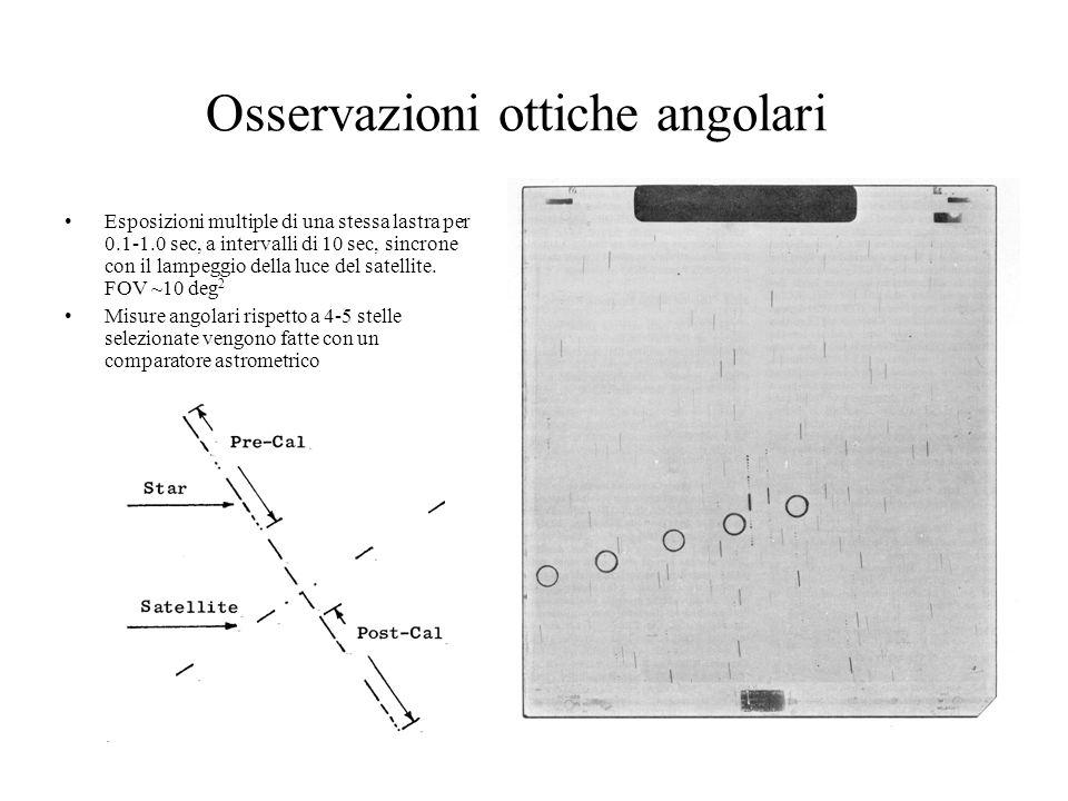 Osservazioni ottiche angolari Esposizioni multiple di una stessa lastra per 0.1-1.0 sec, a intervalli di 10 sec, sincrone con il lampeggio della luce del satellite.
