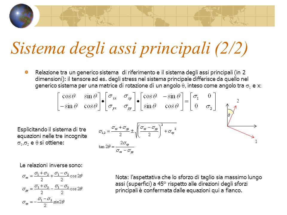 Sistema degli assi principali (2/2) Relazione tra un generico sistema di riferimento e il sistema degli assi principali (in 2 dimensioni): il tensore
