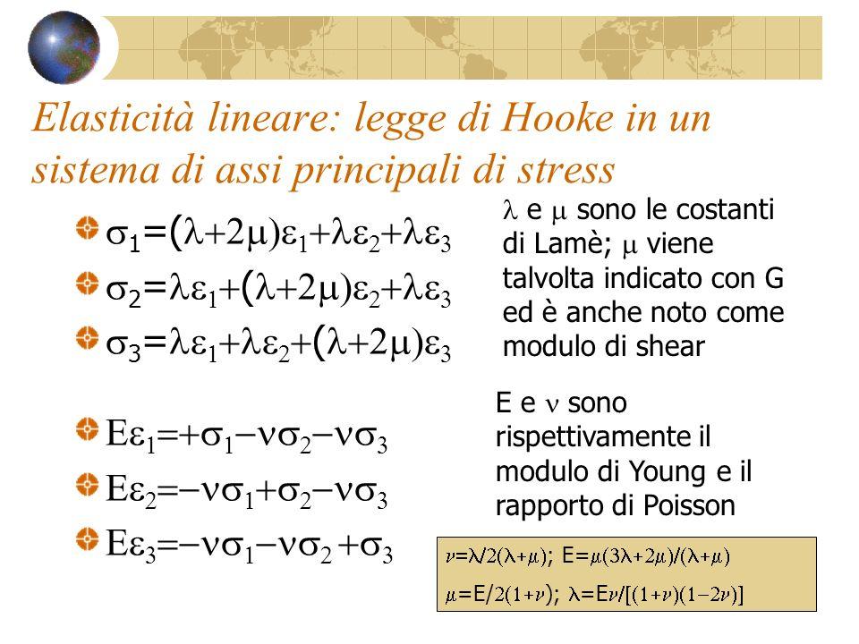 Elasticità lineare: legge di Hooke in un sistema di assi principali di stress 1 =( 2 = ( 3 = ( e sono le costanti di Lamè; viene talvolta indicato con