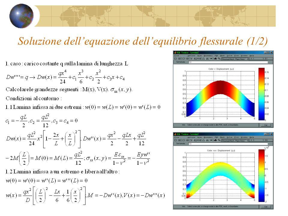 Soluzione dellequazione dellequilibrio flessurale (1/2)