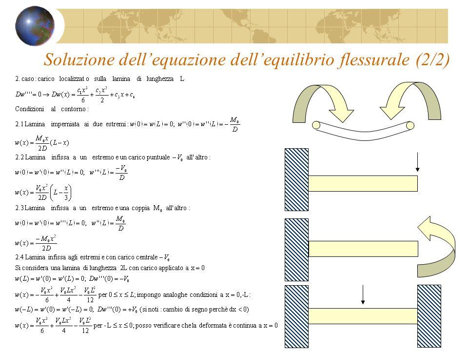 Soluzione dellequazione dellequilibrio flessurale (2/2)