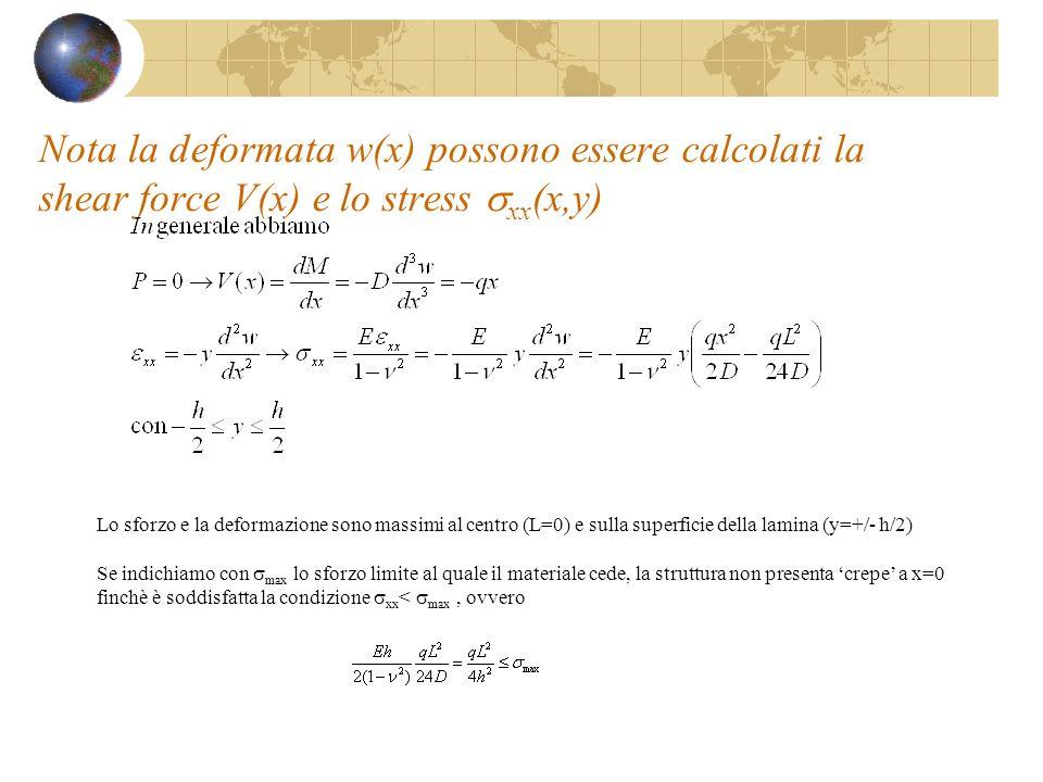 Nota la deformata w(x) possono essere calcolati la shear force V(x) e lo stress xx (x,y) Lo sforzo e la deformazione sono massimi al centro (L=0) e su