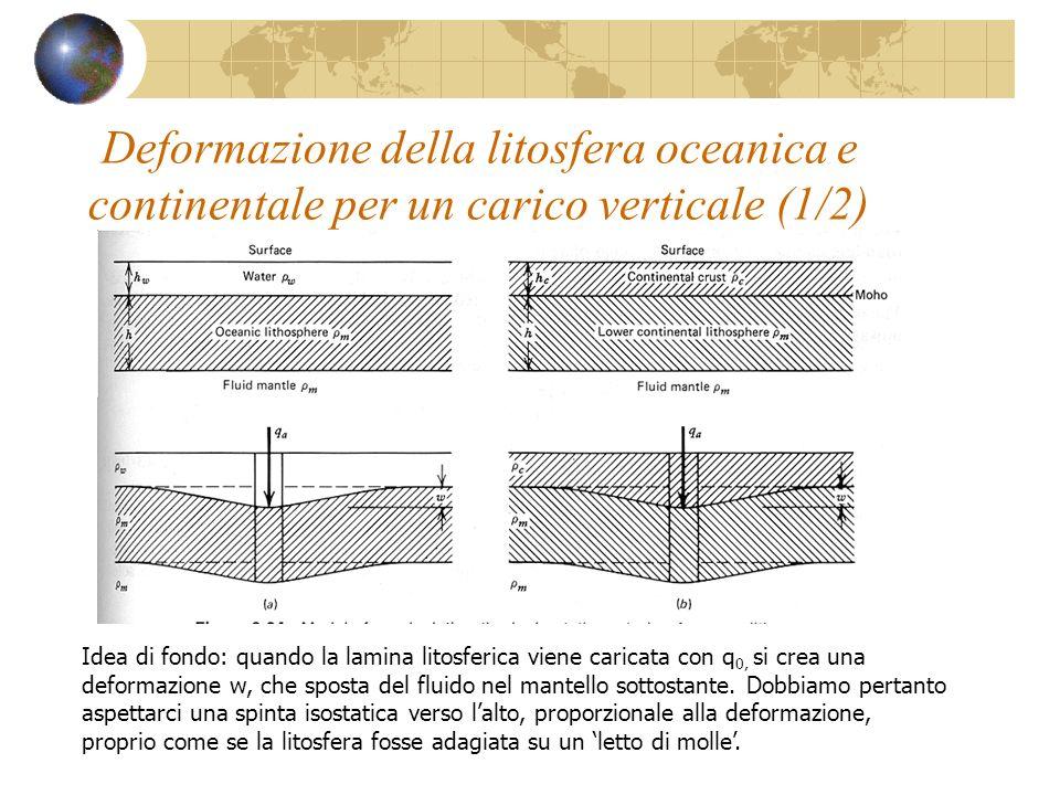 Deformazione della litosfera oceanica e continentale per un carico verticale (1/2) Idea di fondo: quando la lamina litosferica viene caricata con q 0,