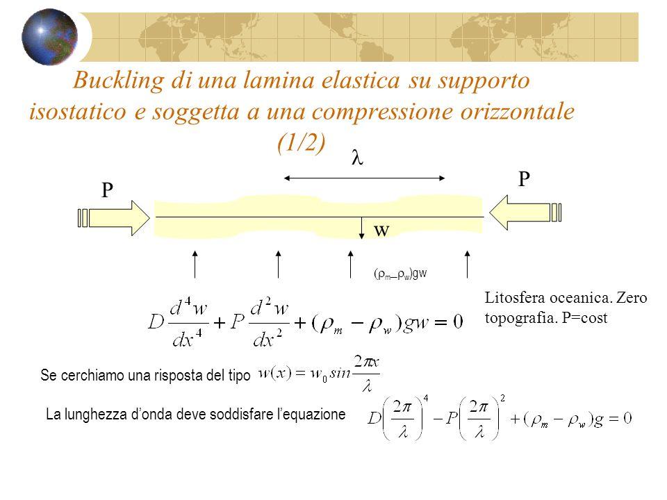 Buckling di una lamina elastica su supporto isostatico e soggetta a una compressione orizzontale (1/2) P P m w )gw w Litosfera oceanica. Zero topograf