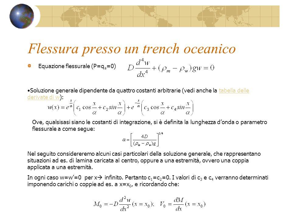 Flessura presso un trench oceanico Equazione flessurale (P=q a =0) Soluzione generale dipendente da quattro costanti arbitrarie (vedi anche la tabella