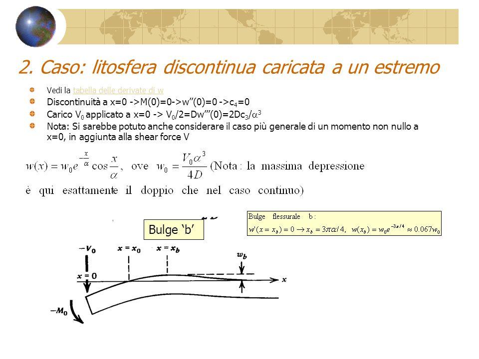 2. Caso: litosfera discontinua caricata a un estremo Vedi la tabella delle derivate di wtabella delle derivate di w Discontinuità a x=0 ->M(0)=0->w(0)