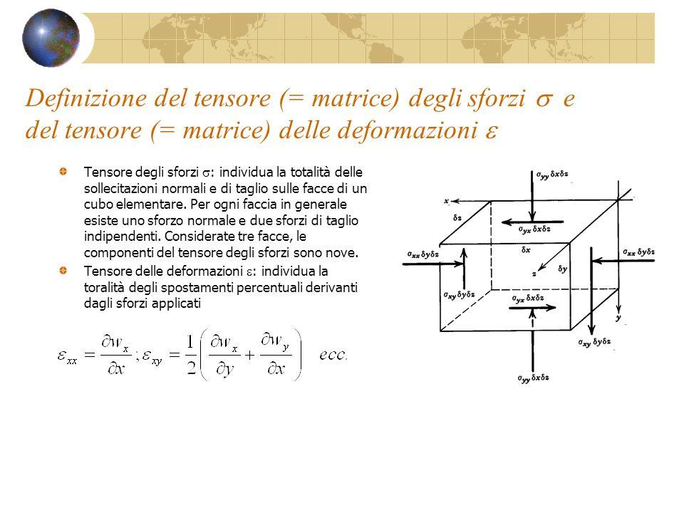 Definizione del tensore (= matrice) degli sforzi e del tensore (= matrice) delle deformazioni Tensore degli sforzi : individua la totalità delle solle