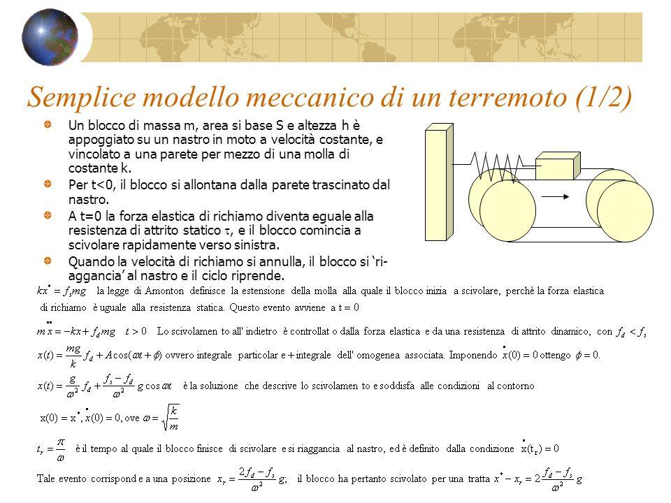 Semplice modello meccanico di un terremoto (1/2) Un blocco di massa m, area si base S e altezza h è appoggiato su un nastro in moto a velocità costant
