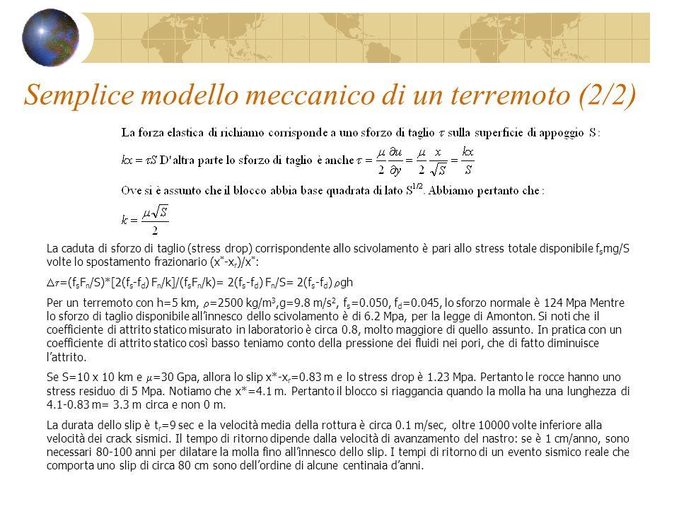 Semplice modello meccanico di un terremoto (2/2) La caduta di sforzo di taglio (stress drop) corrispondente allo scivolamento è pari allo stress total
