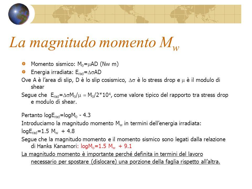 La magnitudo momento M w Momento sismico: M 0 = AD (Nw m) Energia irradiata: E rad = AD Ove A è larea di slip, D è lo slip cosismico, è lo stress drop