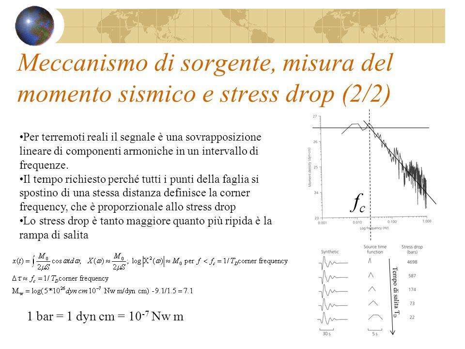 fcfc Per terremoti reali il segnale è una sovrapposizione lineare di componenti armoniche in un intervallo di frequenze. Il tempo richiesto perché tut